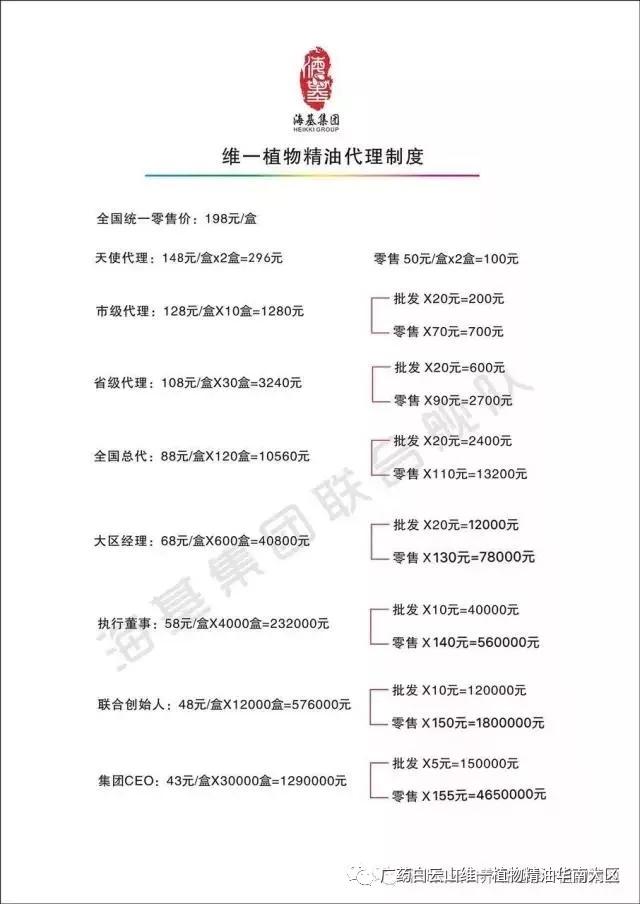 海基微商广药白云山养络通维模式涉嫌传销